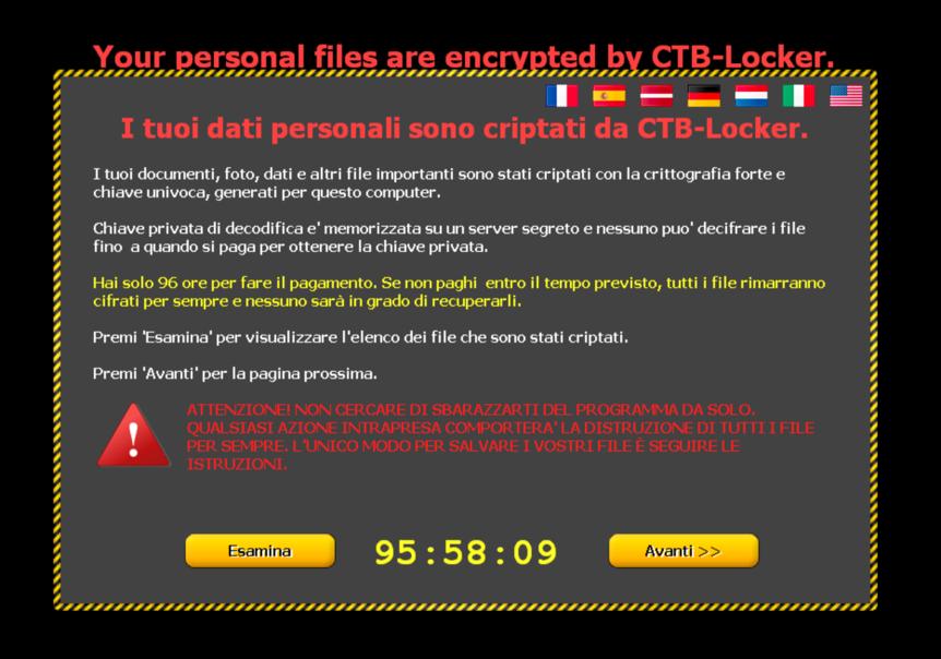 Circl Tr 33 Analysis Ctb Locker Critroni